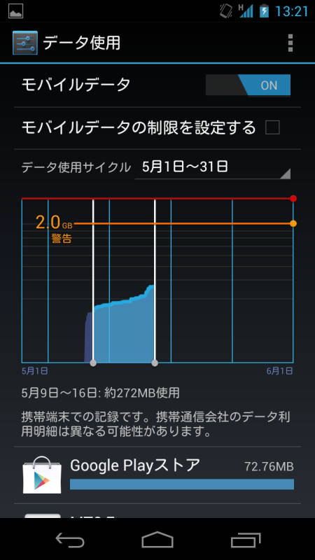 Android4.0 Android データ通信量の管理(Data usage)