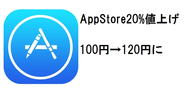 Appstore値上げに伴いAndroid版アプリでも軒並み値上げ!