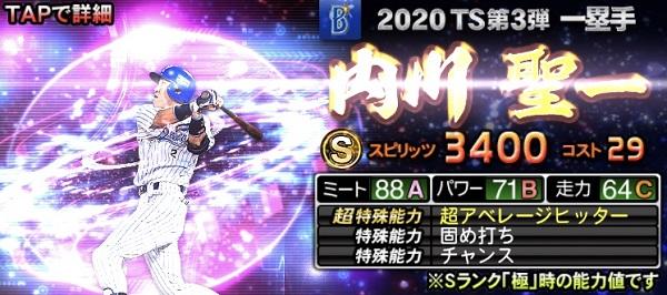 Ts 2020 プロスピ 【プロスピA】2020タイムスリップ(TS)第1~6弾登場選手予想!