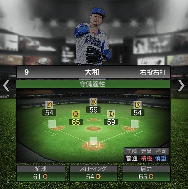 守備 プロスピ 適正 a 選手査定 MLB